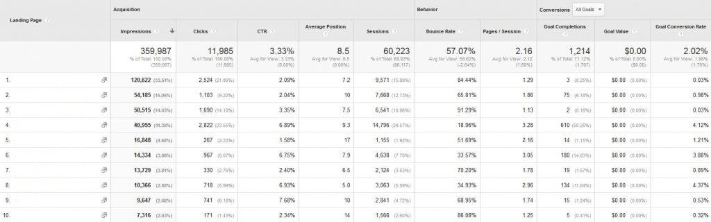 google search console metrics now in google analytics