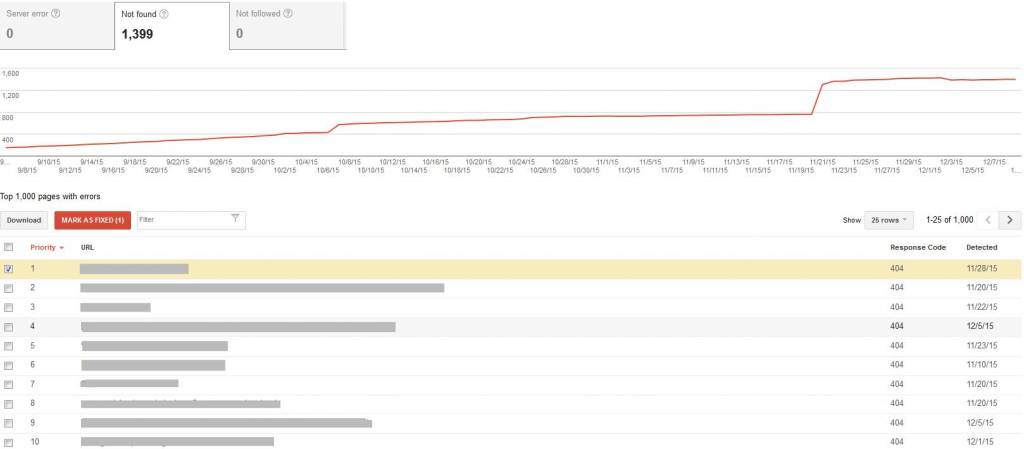 discovering 404 not found error pages in google search console